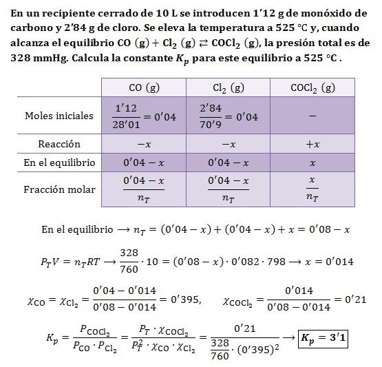 ejercicios de fisica y quimica