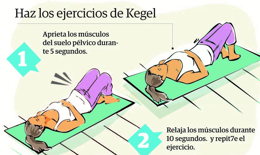 ejercicios de kegel en pareja