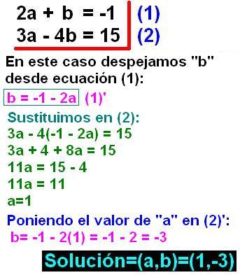 ejercicios de sistema de ecuaciones algebra