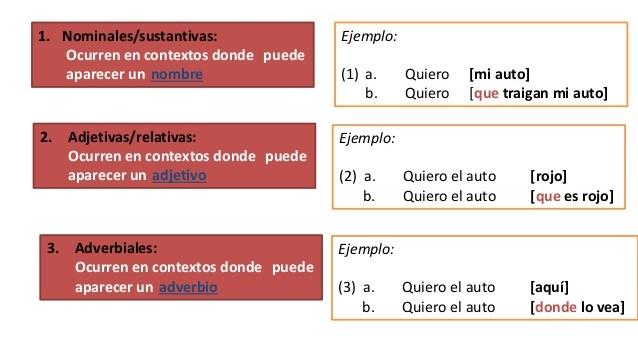 ejercicios lengua oraciones subordinadas