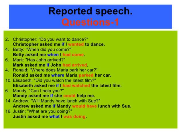 ejercicios reported speech nivel avanzado