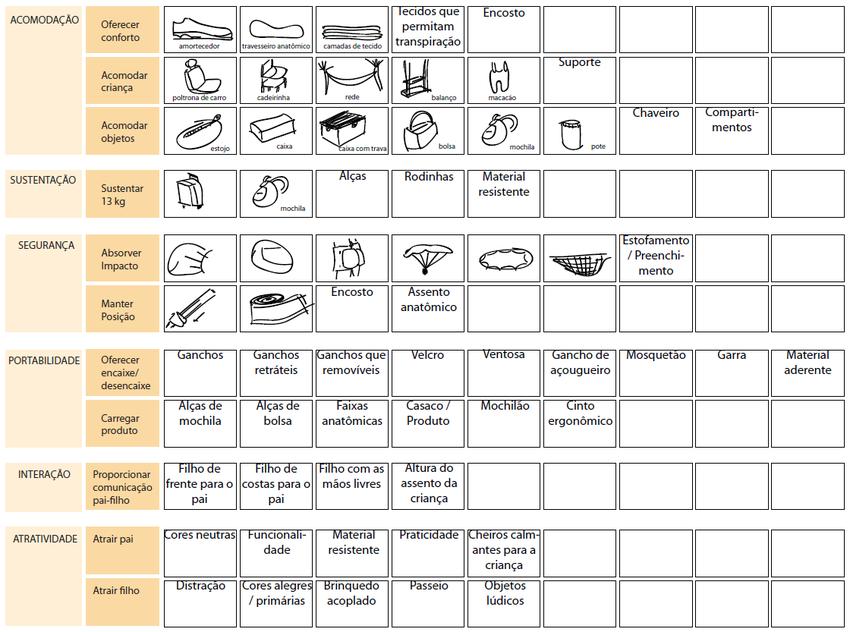 analisis morfologico de sustantivos y adjetivos ejercicios