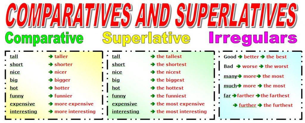 ejercicios comparativos y superlativos