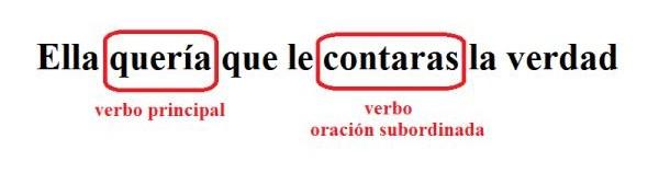 ejercicios oraciones subordinadas castellano