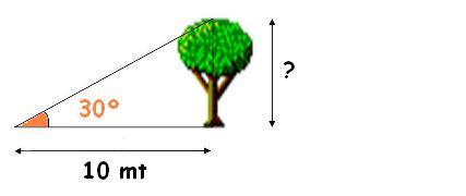 ejercicio de trigonometría básico