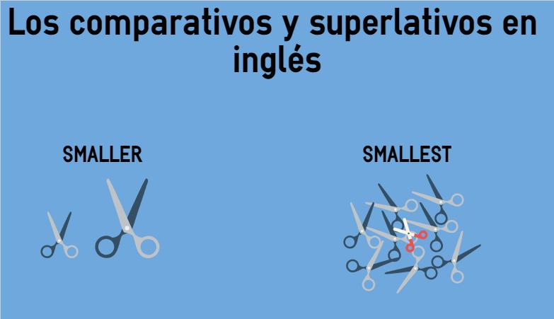 ejercicios comparativos y superlativos en ingles grafico