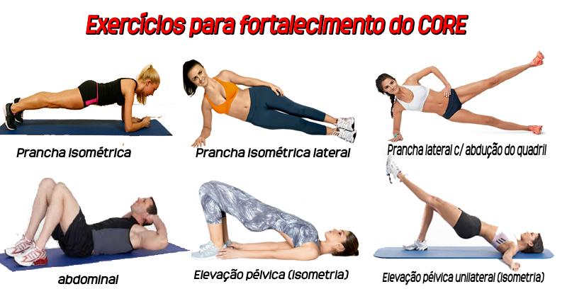 ejercicios de core energetica