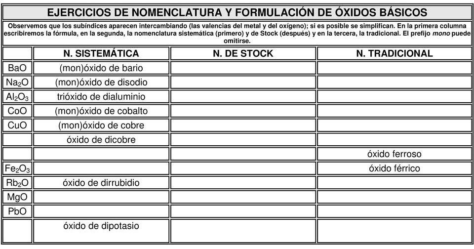 ejercicios de formulacion organica