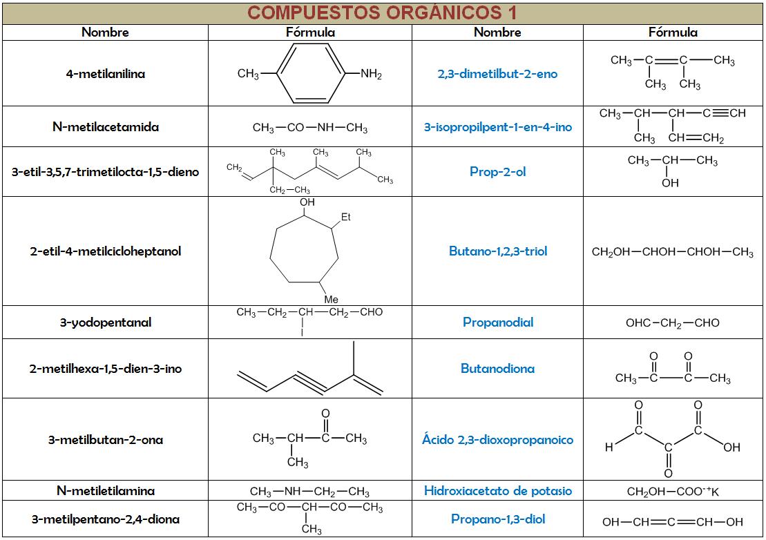ejercicios de formulacion de organica