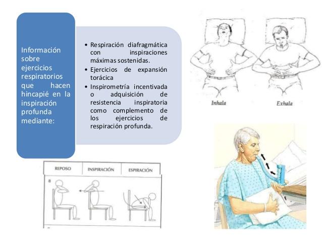ejercicios de respiracion rehabilitacion