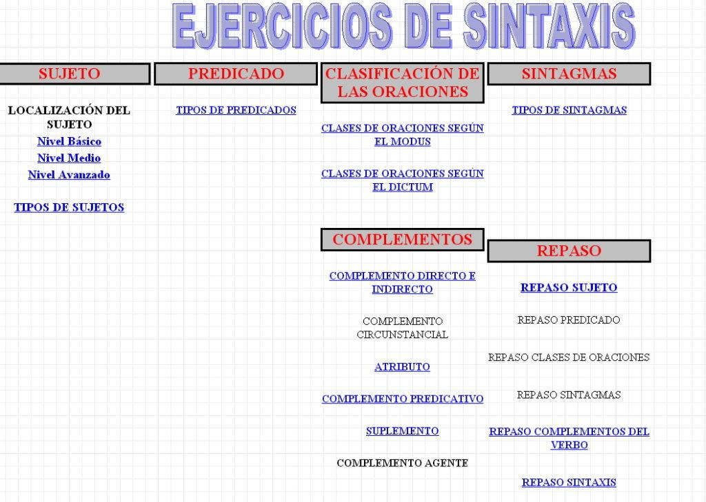 ejercicios de sintaxis con soluciones