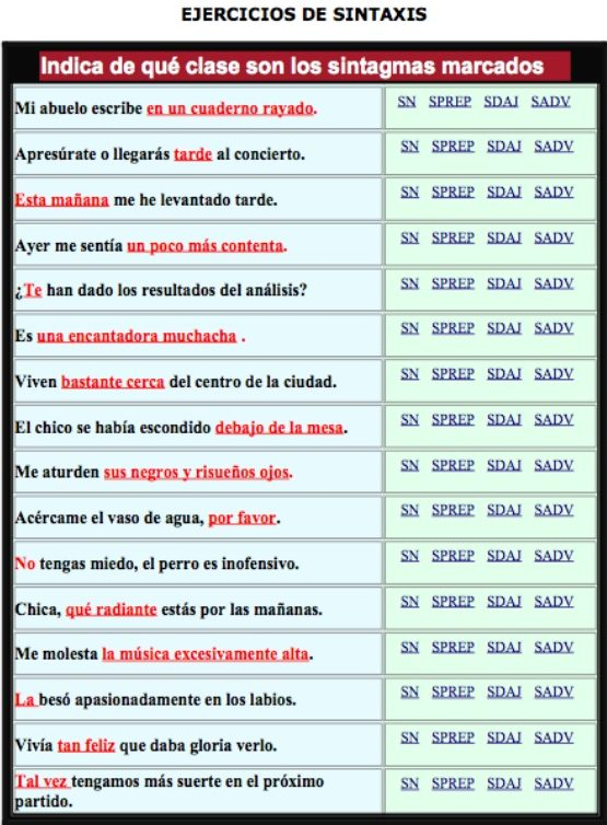 ejercicios de sintaxis basica