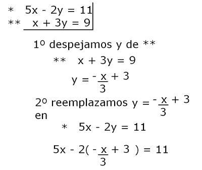 ejercicios sistema de ecuaciones con soluciones