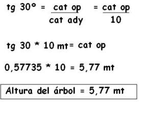 Ejercicio de trigonometría resuelto