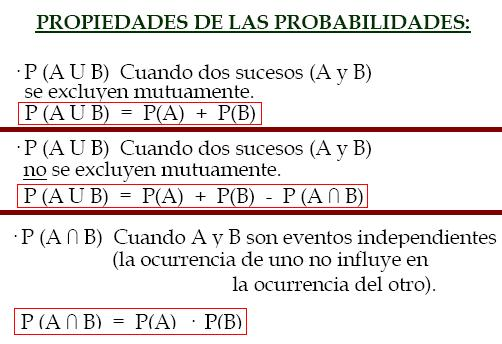 ejercicios de probabilidad basica