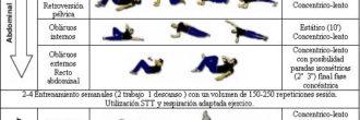 Tabla de ejercicios