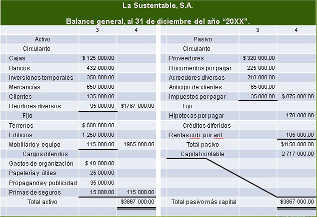 ejercicios de contabilidad ejemplos