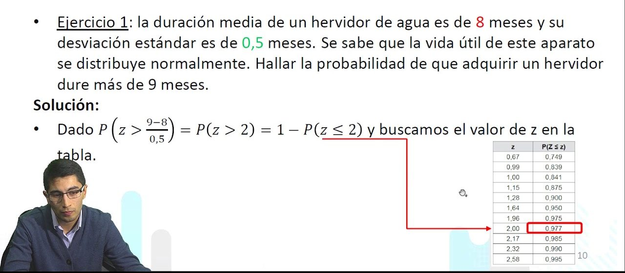 ejercicios de distribucion normal estandar resueltos