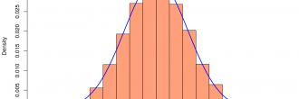 Ejercicios de distribución normal