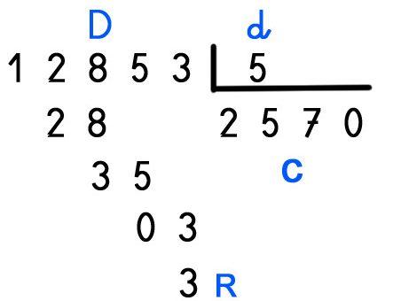 ejercicios divisiones con decimales