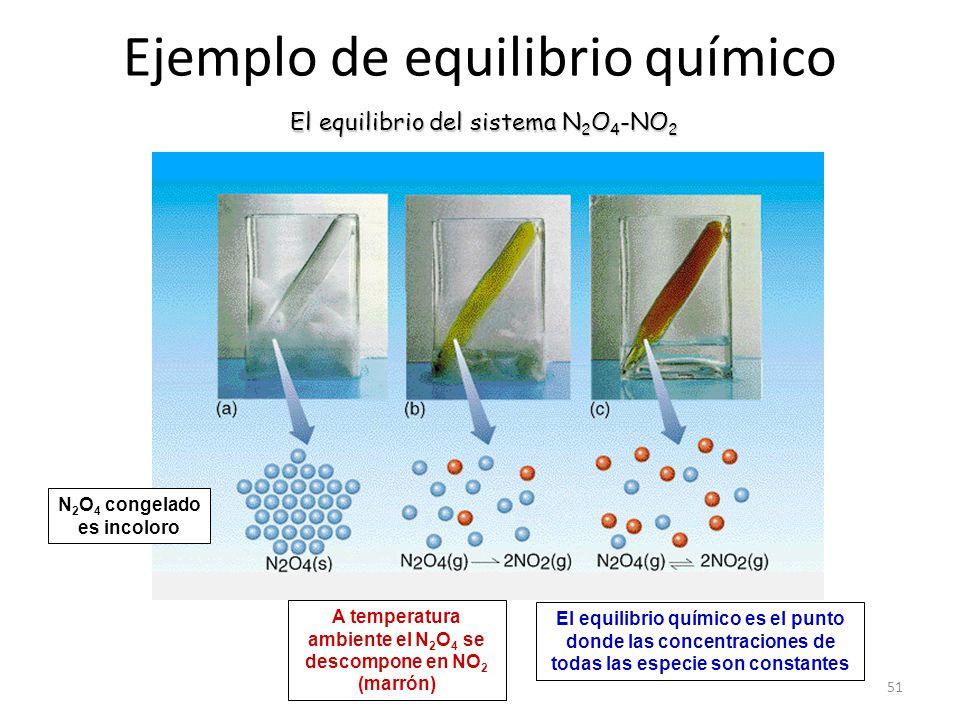 ejercicios de equilibrio quimico basicos