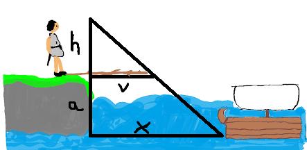 Ejercicio de Thales ilustración