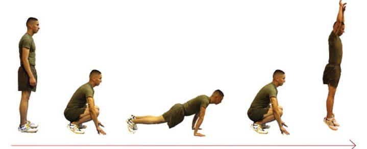 ejercicios de autocarga para todo el cuerpo