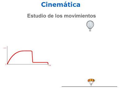 cinemática-ejercicios
