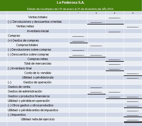 ejercicios de contabilidad-estados-de-resultados