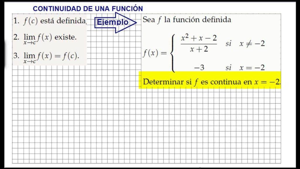 ejercicios de continuidad de funciones de varias variables