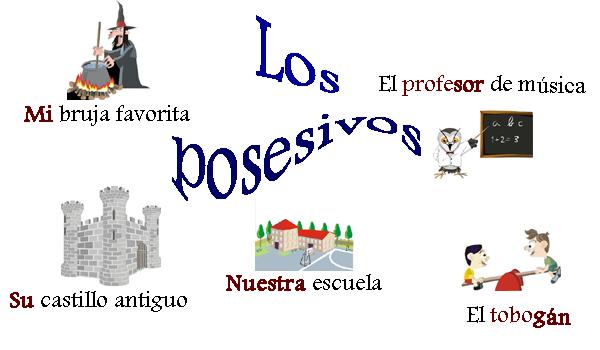 ejercicios de determinantes en lenguaje