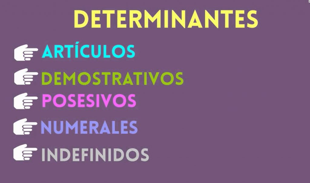 ejercicios de determinantes en comunicacion