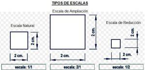 ejercicios escalas ejercicios escalas de ampliacion