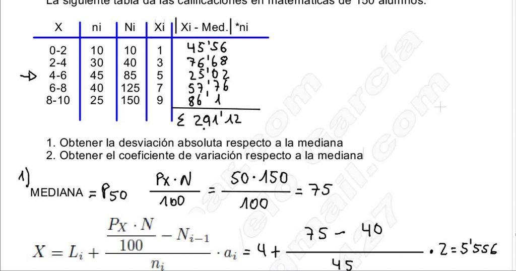 ejercicios-de-estadística-descriptiva