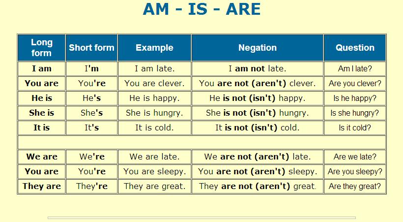ejercicios de gramatica del ingles