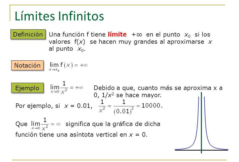 ejercicios de límites al infinito