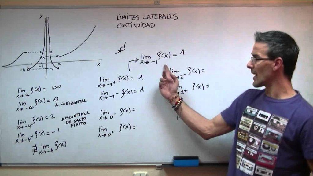 ejercicios de limites graficos