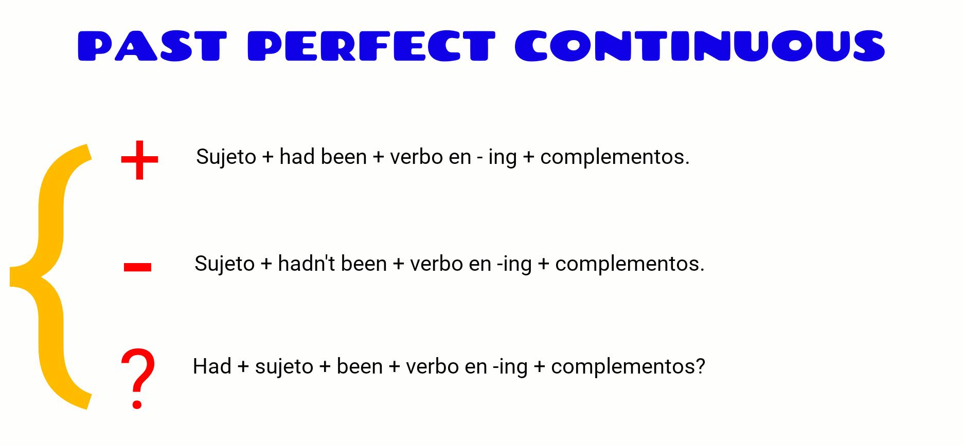 Estructura Gramatical Past Simple - 2021 idea e inspiración