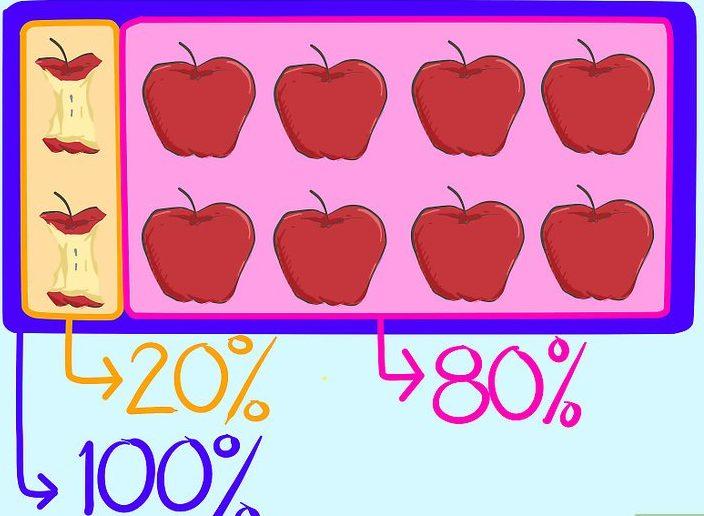 ejercicios de porcentajes de primaria