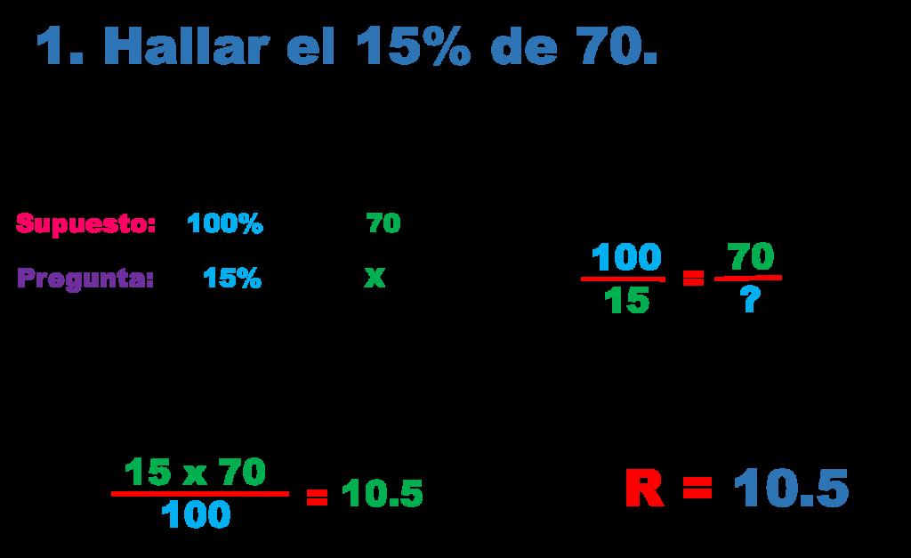 ejercicios de hallar porcentajes