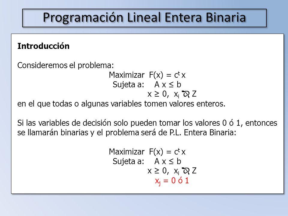 ejercicios de programacion lineal resueltos paso por paso
