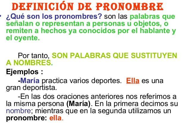 ejercicios de pronombres definición