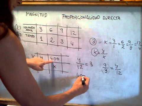 ejercicios de proporcionalidad ejemplos