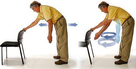 ejercicios de rehabilitacion del manguito rotador