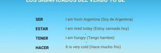 Ejercicios del verbo to be