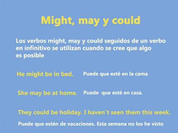 ejercicios de modal verbs ingles