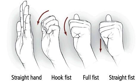 artrosis en los dedos delas manos ejercicios