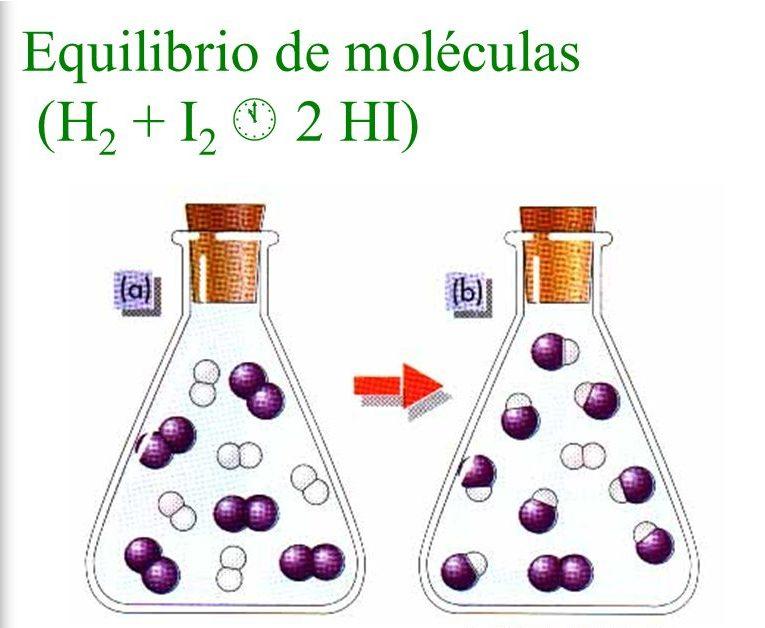 ejercicios de equilibrio quimico kc y kp