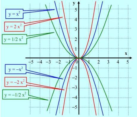 funciones cuadraticas ejercicios de aplicacion