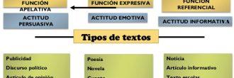 Funciones del lenguaje ejercicios